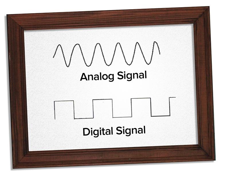 analog1